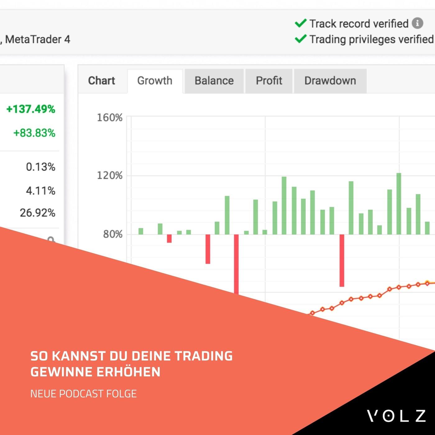 📈 So kannst du deine Trading Gewinne erhöhen