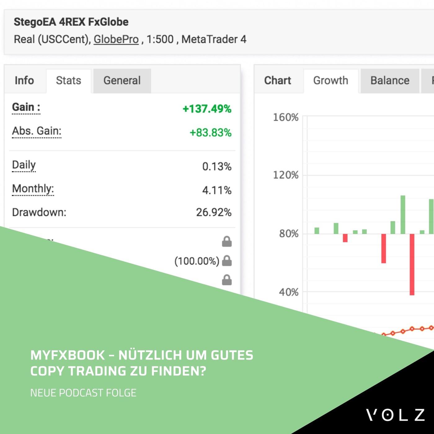 📈 Myfxbook – Nützlich um gutes Copy Trading zu finden?